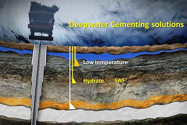 Deepwater cementingtyop